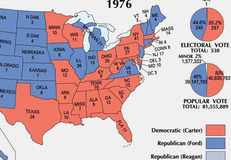 A Defense of the Electoral College | NEH-Edsitement