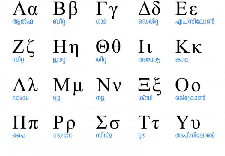 Modern Greek alphabet in Malayalam